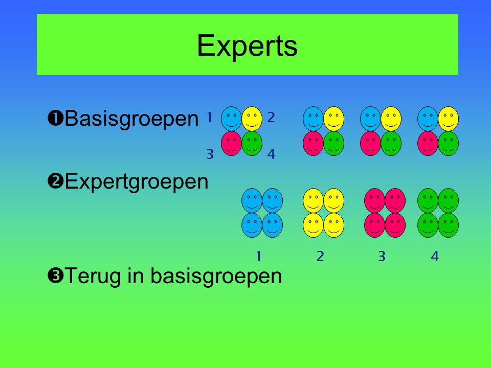 Experts Basisgroepen Expertgroepen Terug in basisgroepen 1 2 3 4 1 2 3