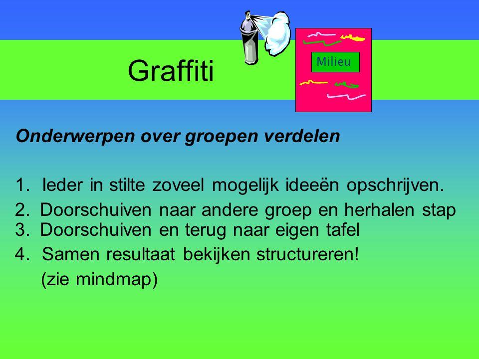 Graffiti Onderwerpen over groepen verdelen