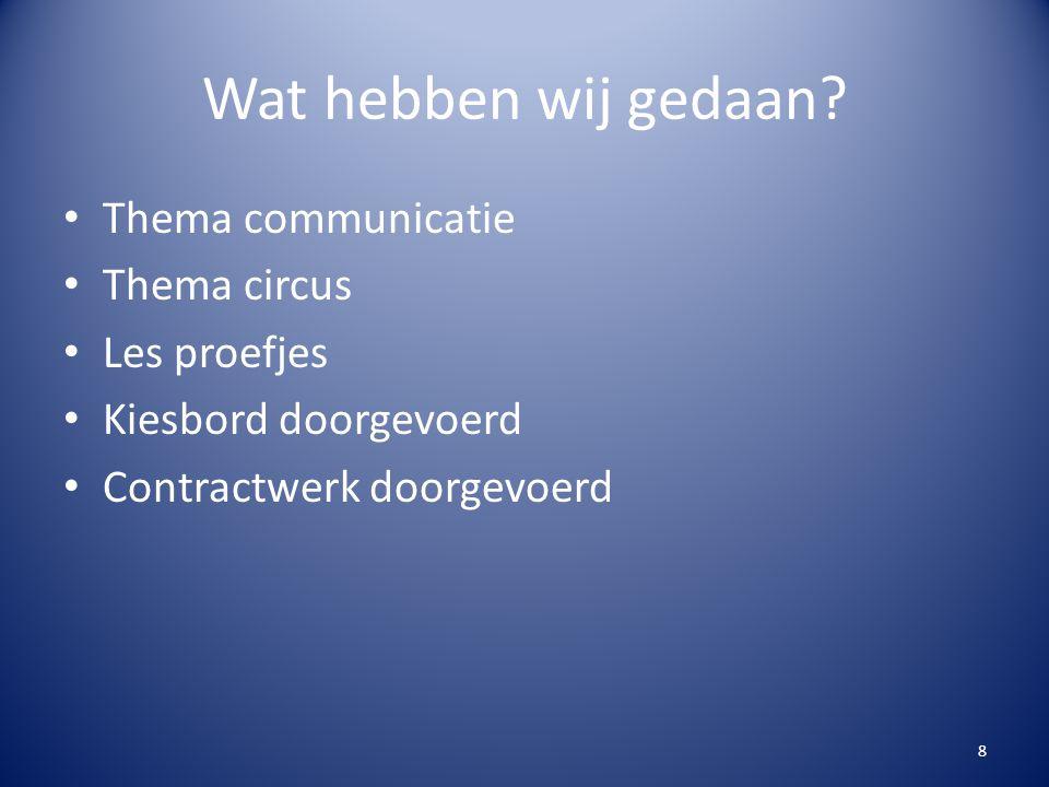 Wat hebben wij gedaan Thema communicatie Thema circus Les proefjes