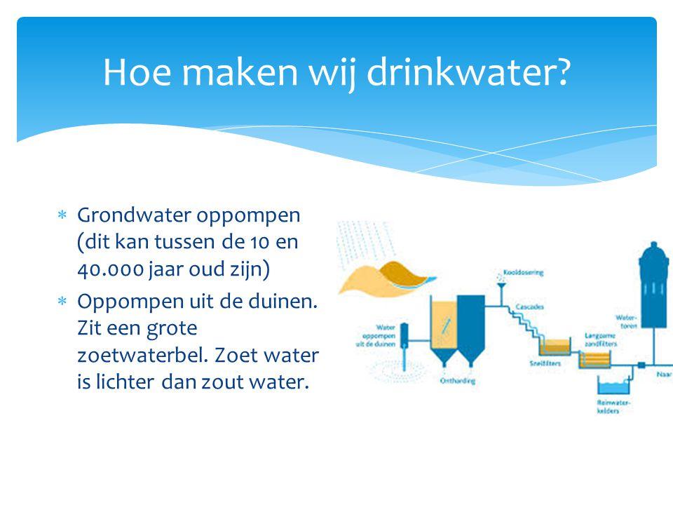 Hoe maken wij drinkwater