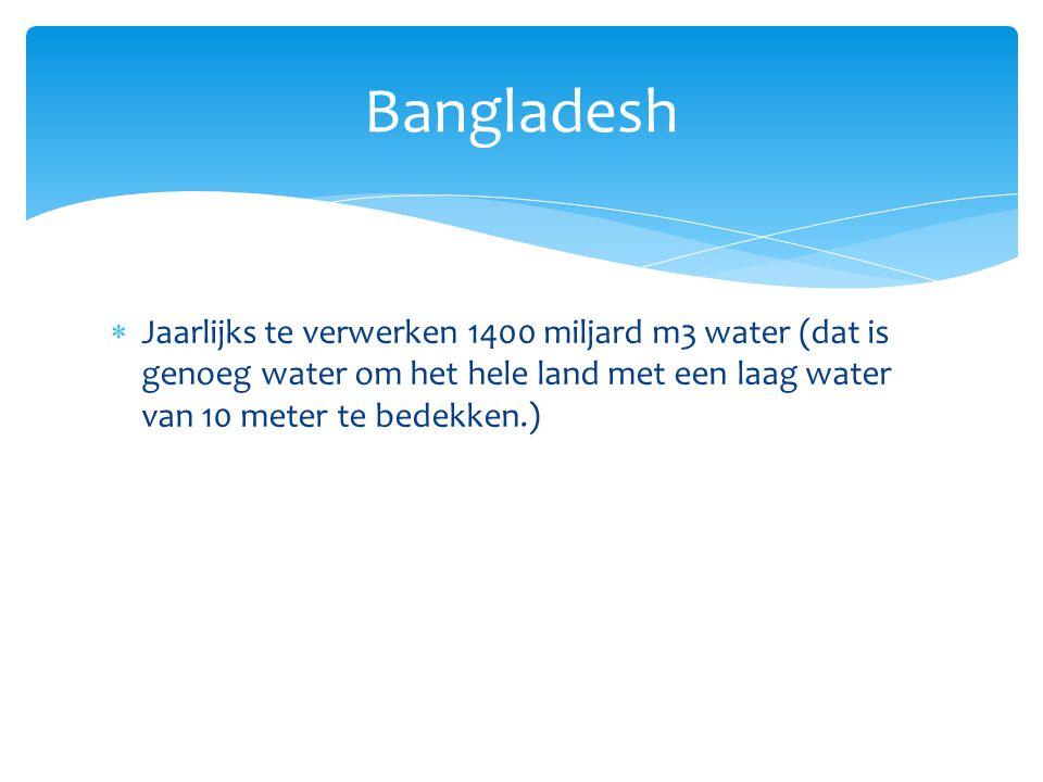 Bangladesh Jaarlijks te verwerken 1400 miljard m3 water (dat is genoeg water om het hele land met een laag water van 10 meter te bedekken.)