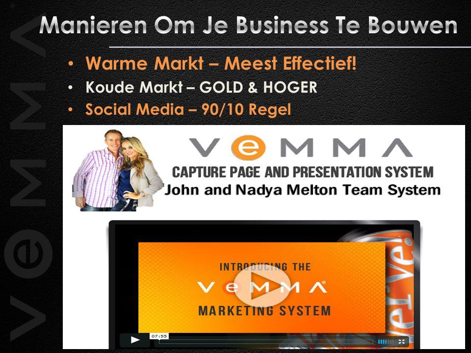 Manieren Om Je Business Te Bouwen