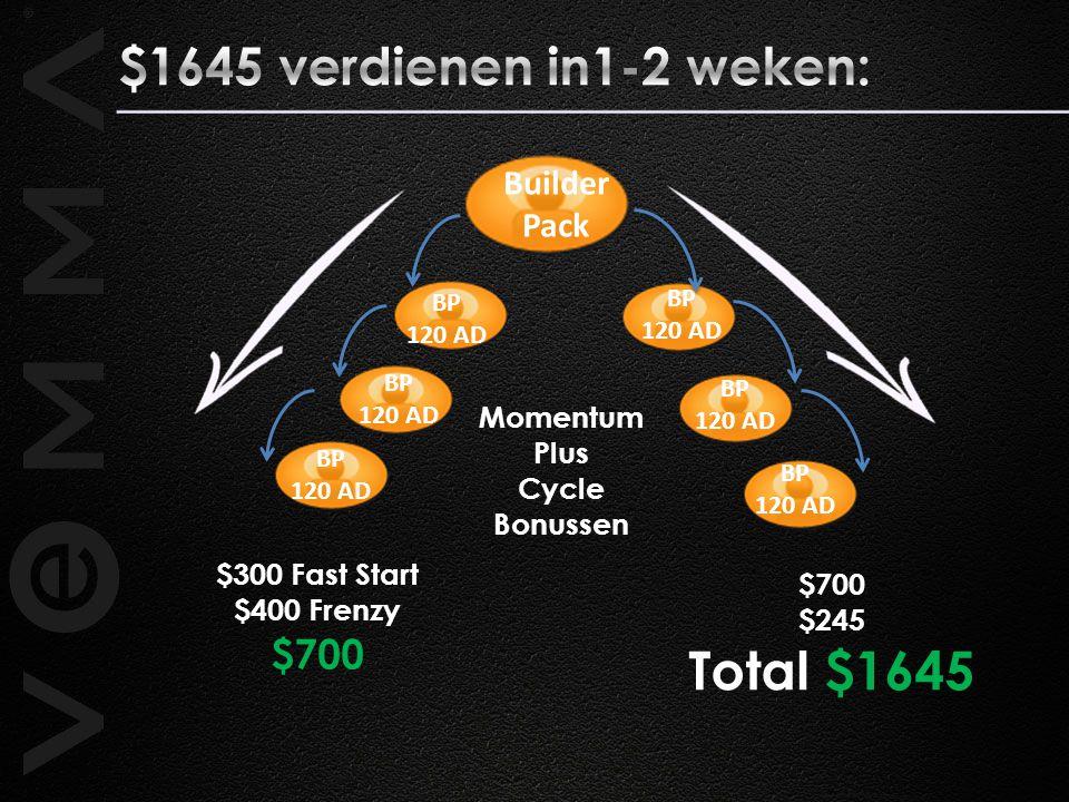 Total $1645 $1645 verdienen in1-2 weken: $700 Builder Pack Momentum