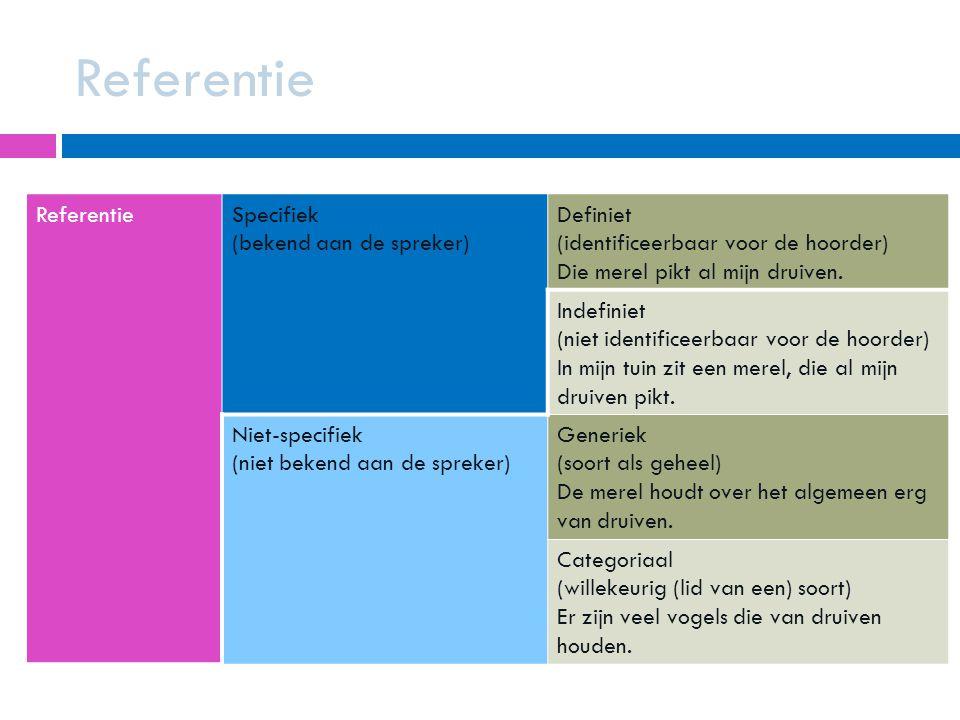 Referentie Referentie Specifiek (bekend aan de spreker) Definiet
