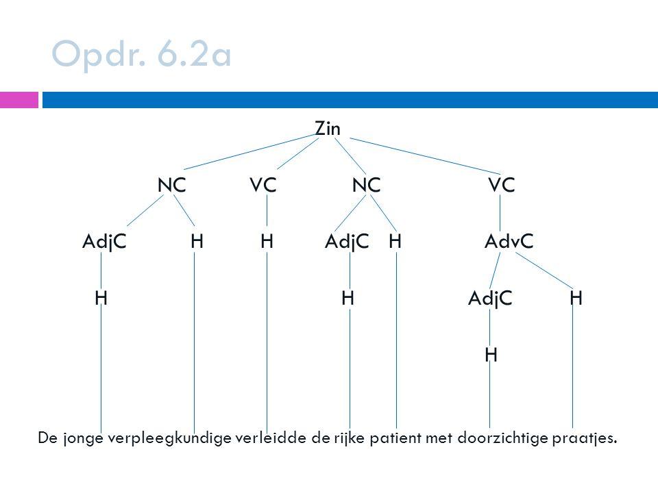 Opdr. 6.2a Zin NC VC NC VC AdjC H H AdjC H AdvC H H AdjC H H