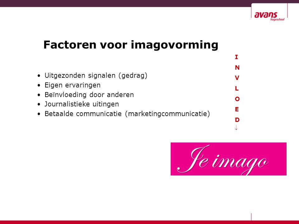 Factoren voor imagovorming