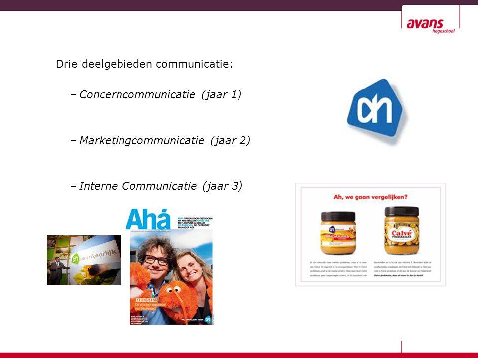 Drie deelgebieden communicatie: