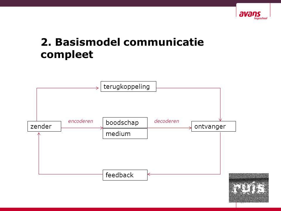2. Basismodel communicatie compleet