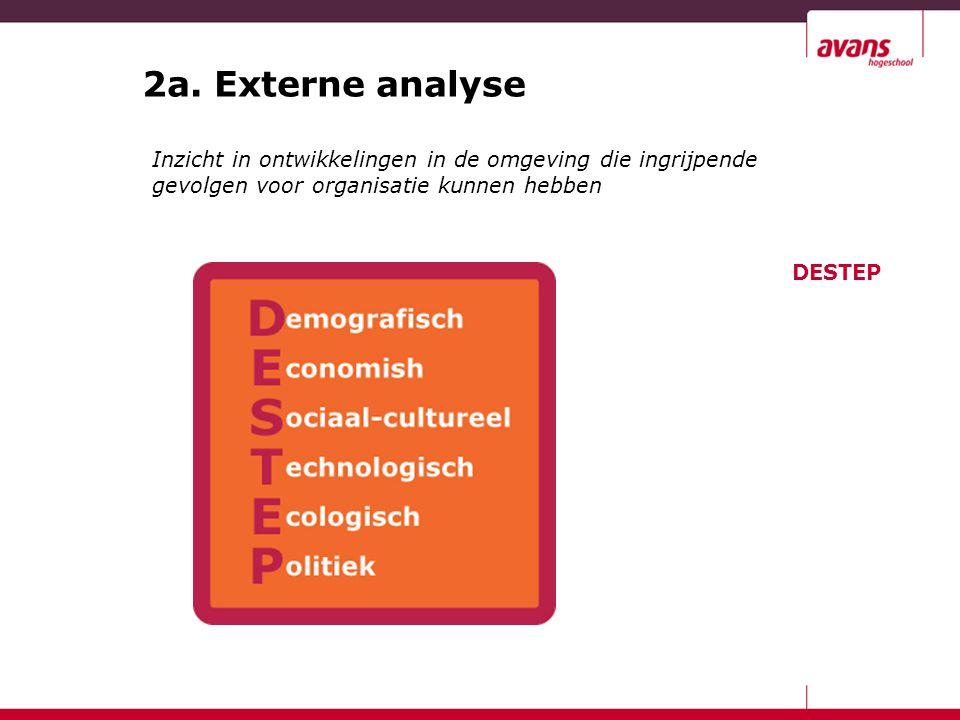 2a. Externe analyse Inzicht in ontwikkelingen in de omgeving die ingrijpende gevolgen voor organisatie kunnen hebben.