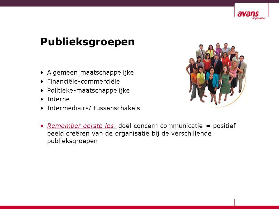 Publieksgroepen Algemeen maatschappelijke Financiële-commerciële