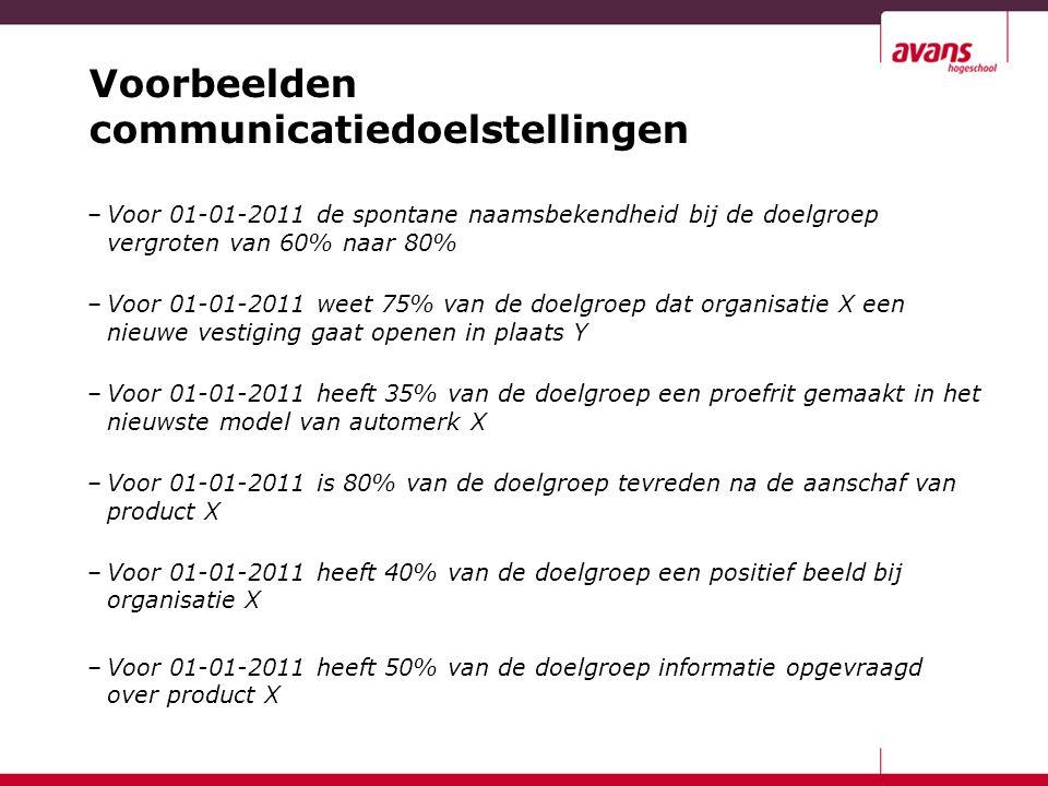 Voorbeelden communicatiedoelstellingen