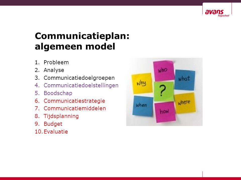 Communicatieplan: algemeen model