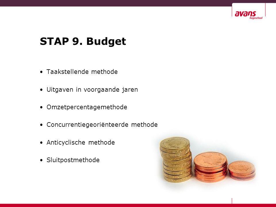STAP 9. Budget Taakstellende methode Uitgaven in voorgaande jaren