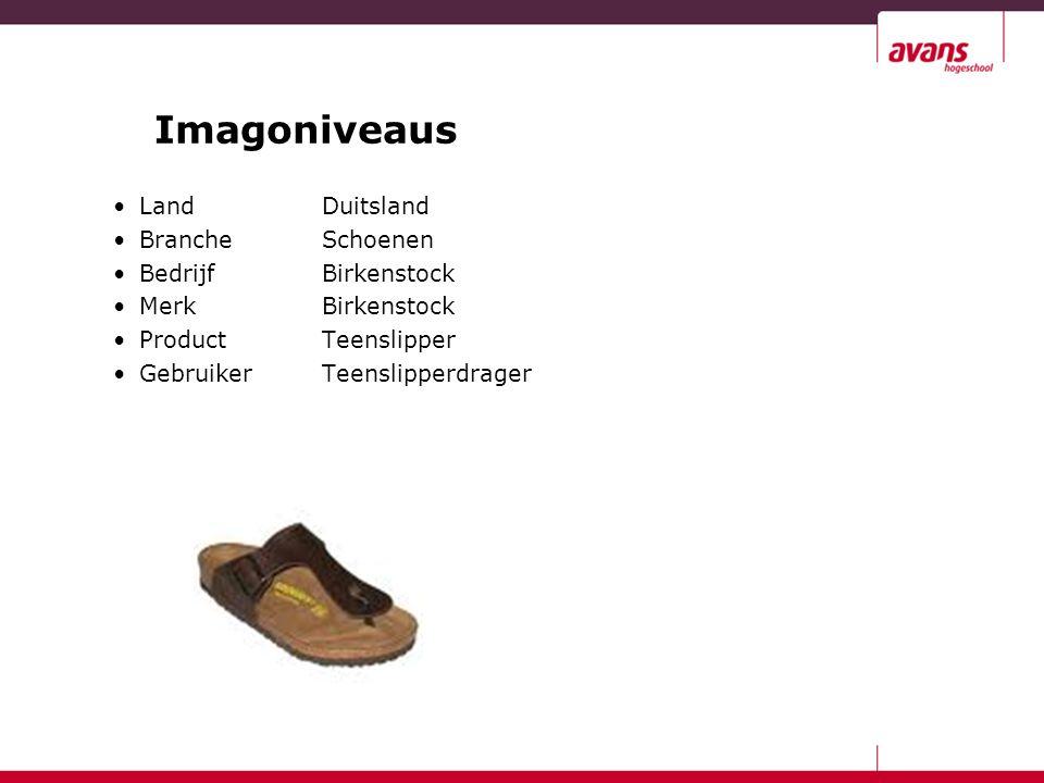 Imagoniveaus Land Duitsland Branche Schoenen Bedrijf Birkenstock