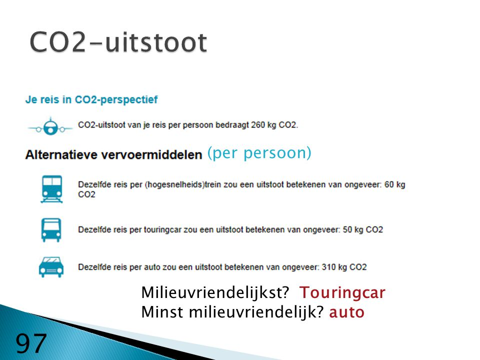 CO2-uitstoot 97 (per persoon) Milieuvriendelijkst Touringcar