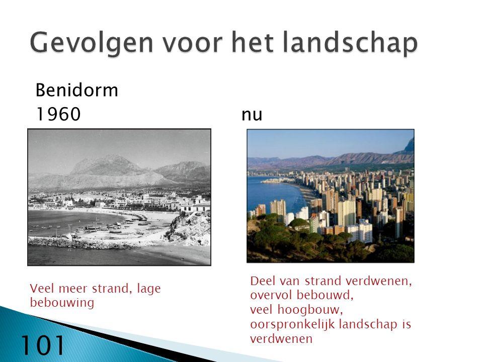 Gevolgen voor het landschap