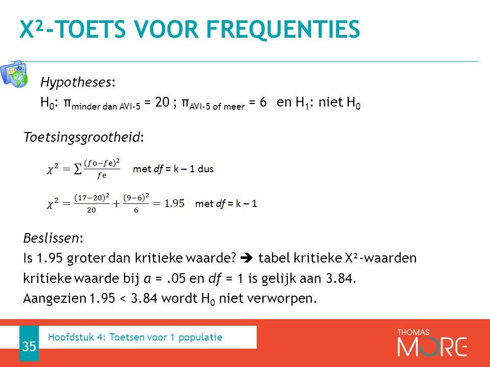 χ²-toets voor frequenties