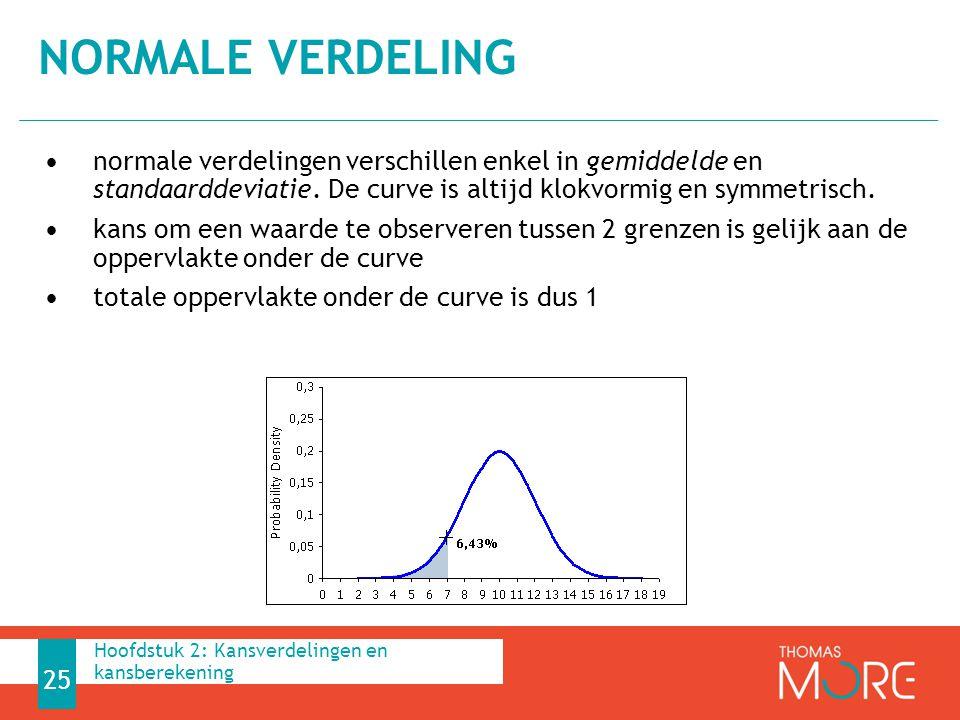 normale verdeling normale verdelingen verschillen enkel in gemiddelde en standaarddeviatie. De curve is altijd klokvormig en symmetrisch.