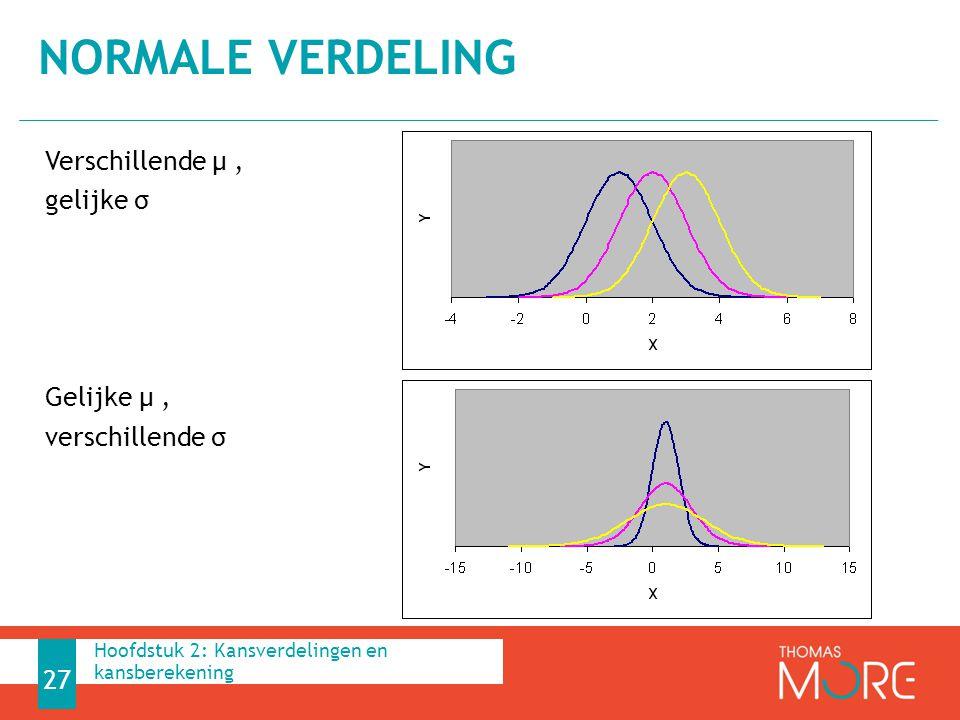normale verdeling Verschillende μ , gelijke σ Gelijke μ , verschillende σ Hoofdstuk 2: Kansverdelingen en kansberekening.