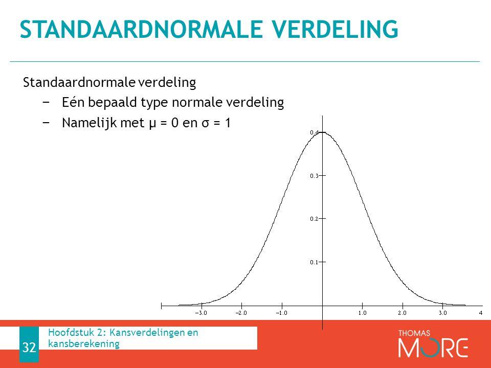 Standaardnormale verdeling