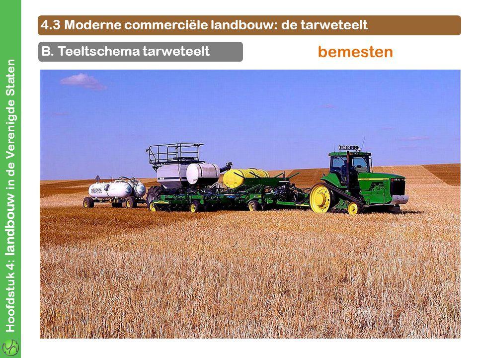 bemesten 4.3 Moderne commerciële landbouw: de tarweteelt