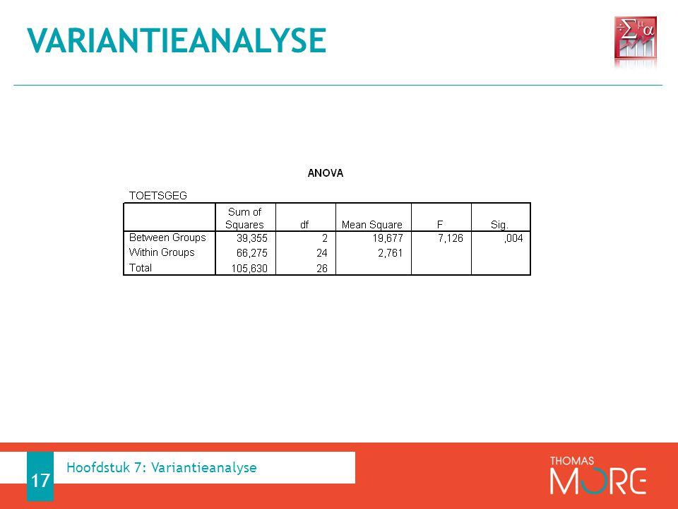 Variantieanalyse Hoofdstuk 7: Variantieanalyse