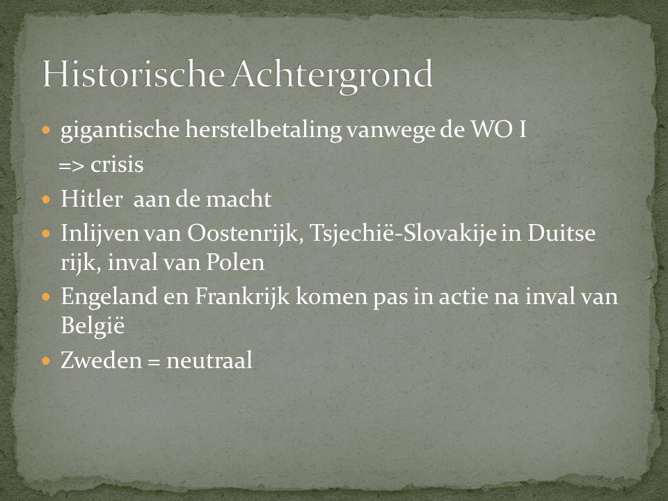 Historische Achtergrond