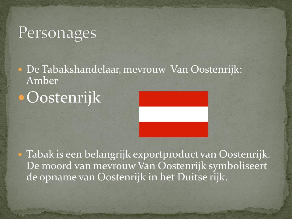 Personages Oostenrijk