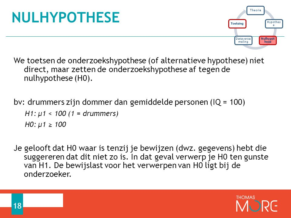 Nulhypothese Theorie. Hypothese. Nulhypothese. Dataverzameling. Toetsing.