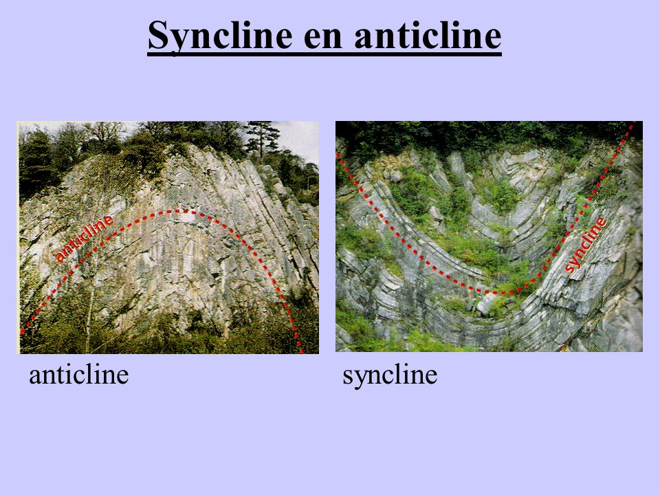 Syncline en anticline anticline syncline