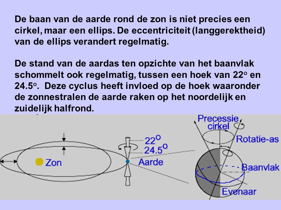 De baan van de aarde rond de zon is niet precies een cirkel, maar een ellips. De eccentriciteit (langgerektheid) van de ellips verandert regelmatig.