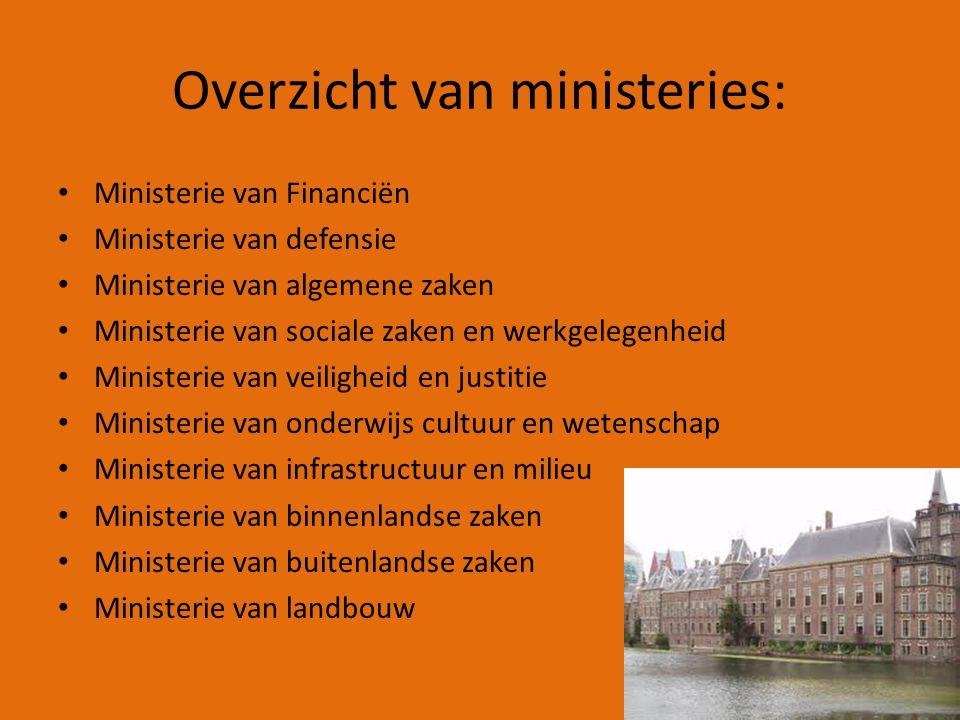 Overzicht van ministeries: