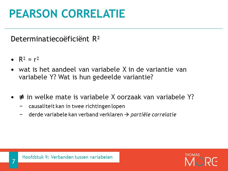Pearson correlatie Determinatiecoëficiënt R² R² = r²