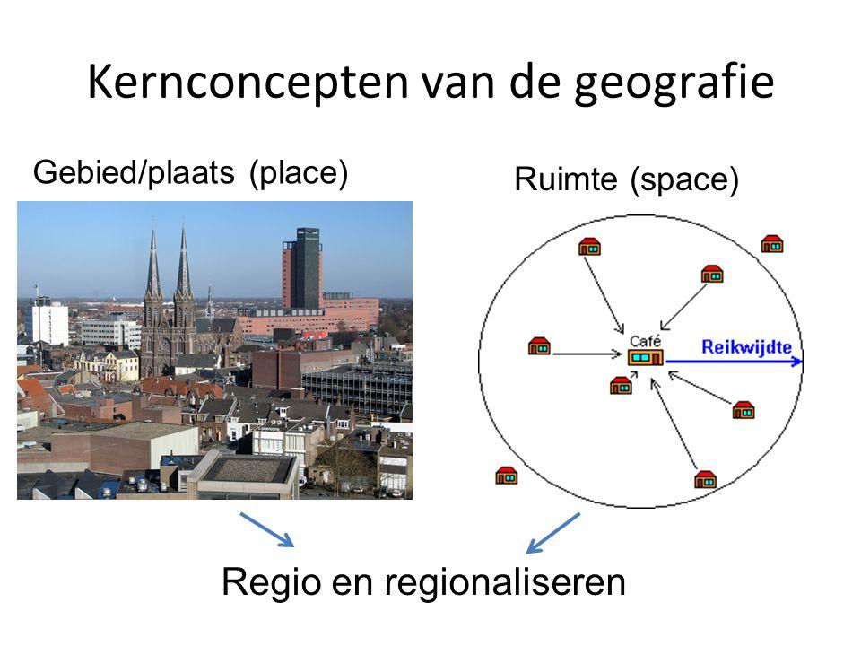 Kernconcepten van de geografie
