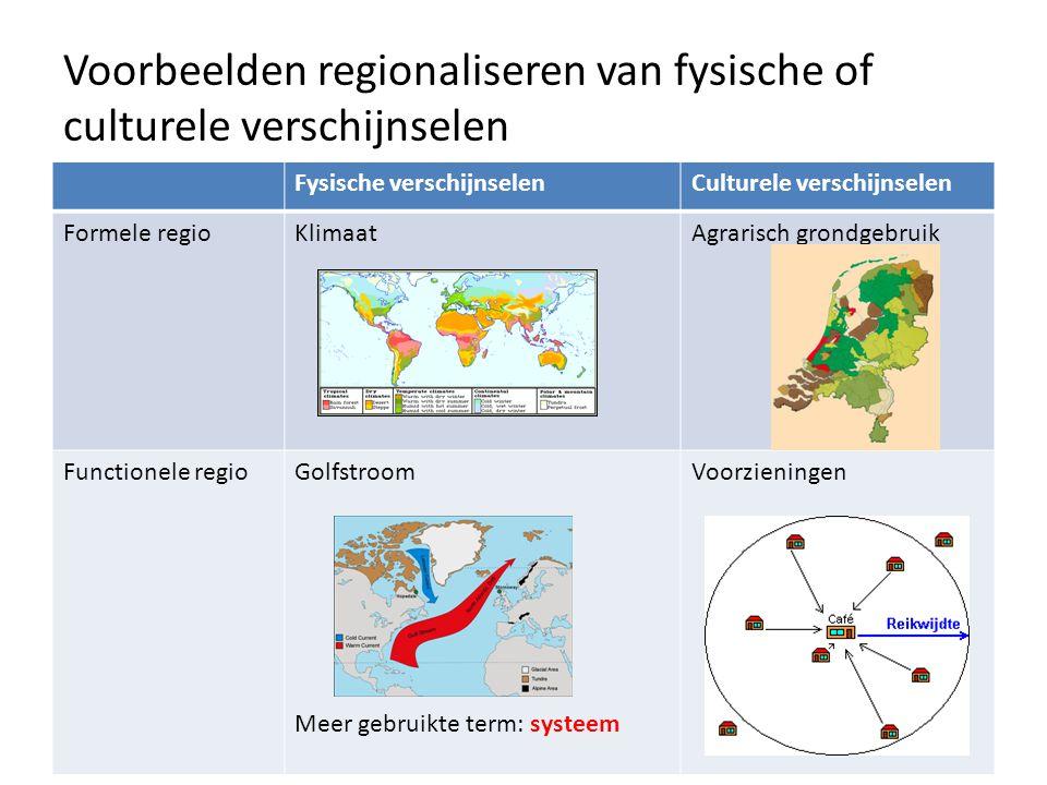 Voorbeelden regionaliseren van fysische of culturele verschijnselen