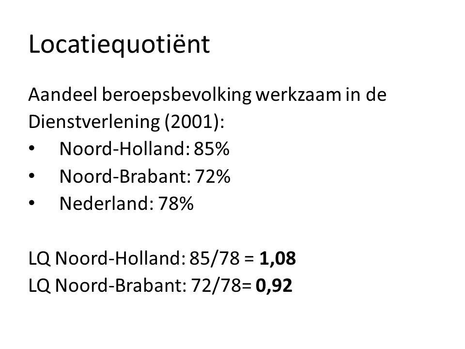 Locatiequotiënt Aandeel beroepsbevolking werkzaam in de