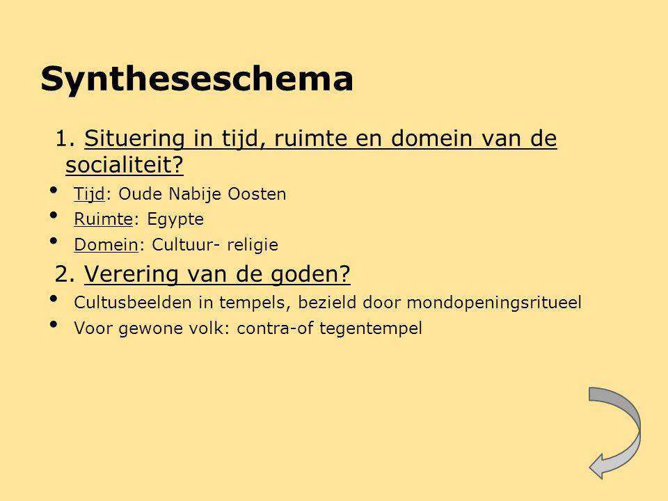 Syntheseschema 1. Situering in tijd, ruimte en domein van de socialiteit Tijd: Oude Nabije Oosten.