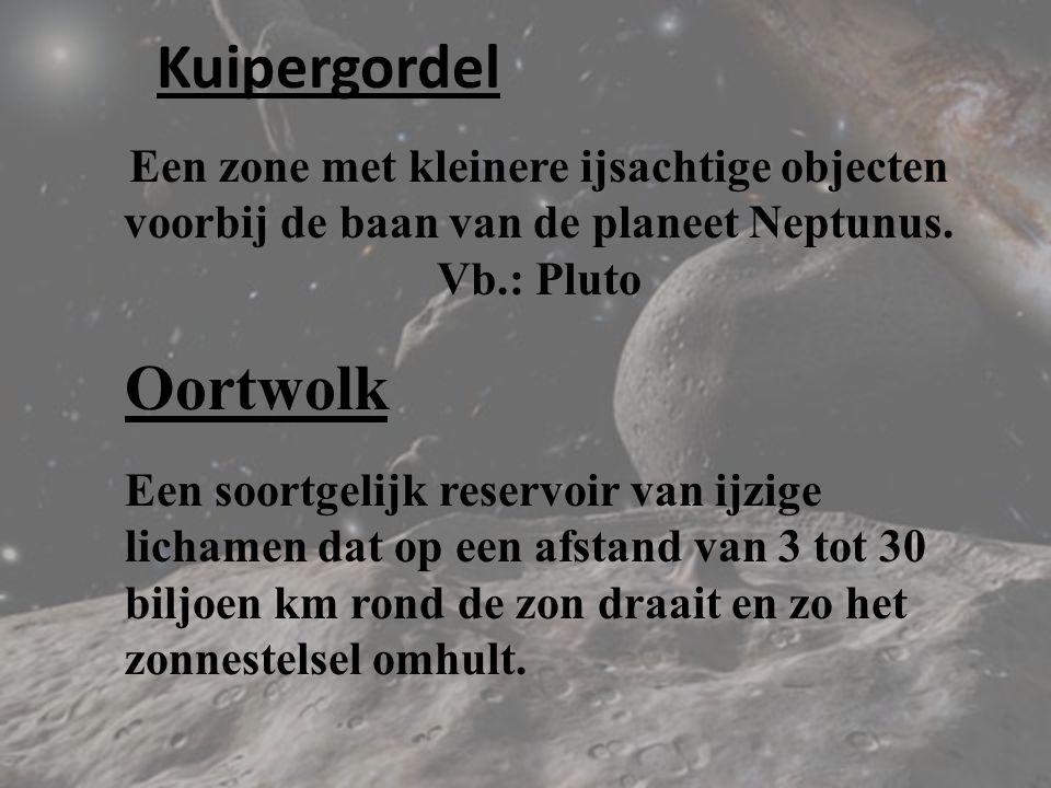 Kuipergordel Oortwolk