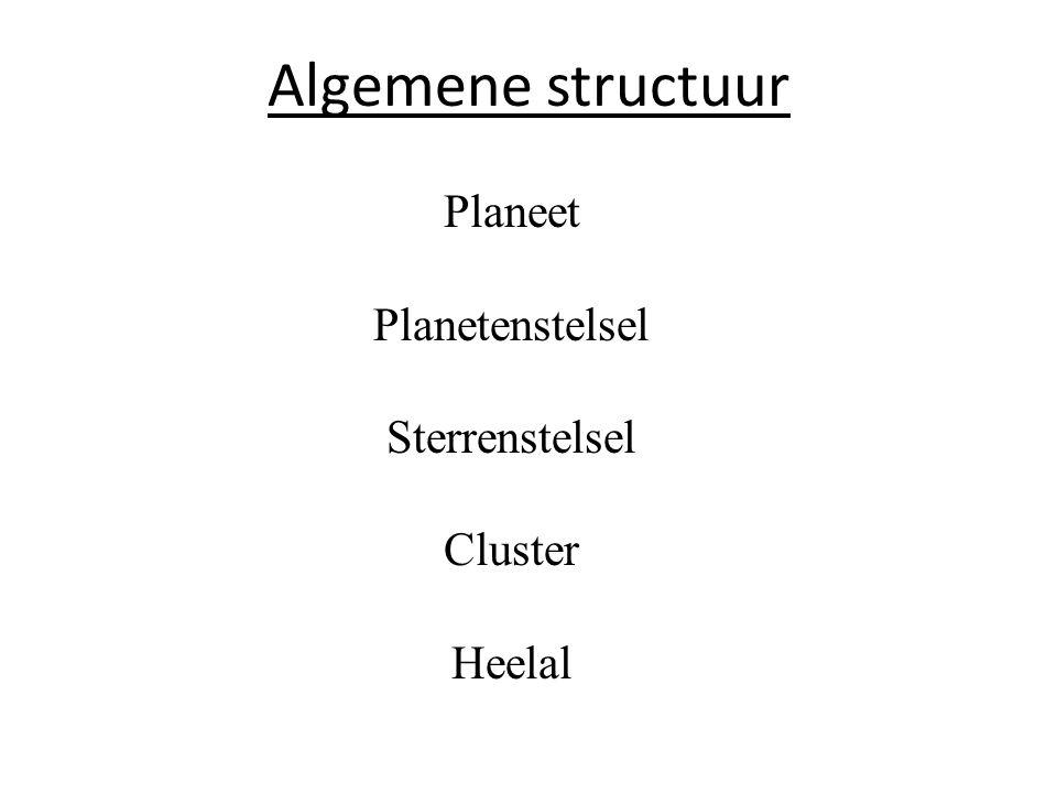 Algemene structuur Planeet Planetenstelsel Sterrenstelsel Cluster