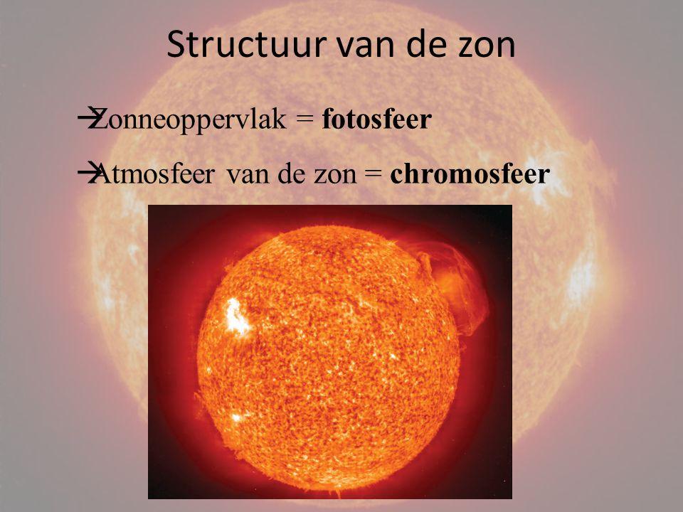 Structuur van de zon Zonneoppervlak = fotosfeer