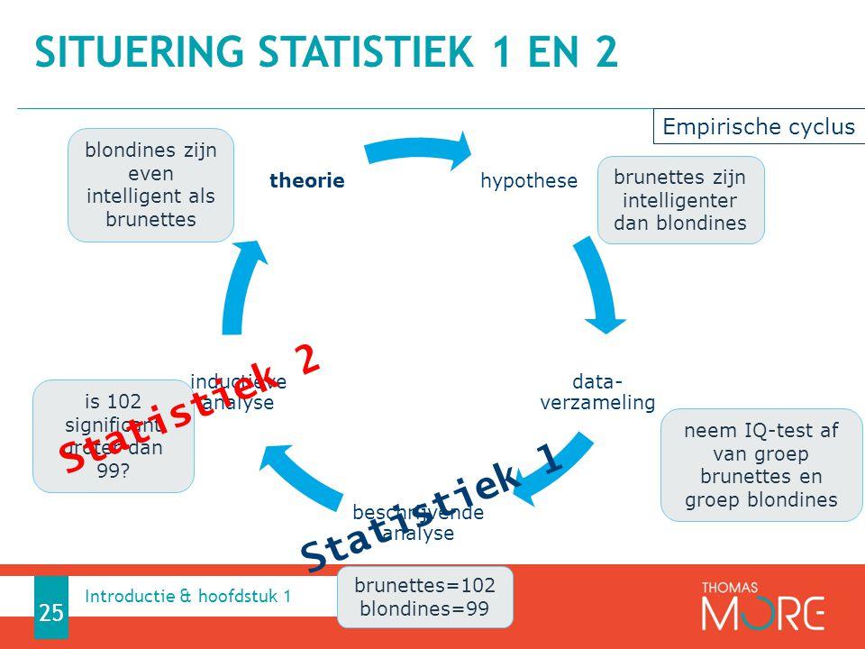 Situering Statistiek 1 en 2