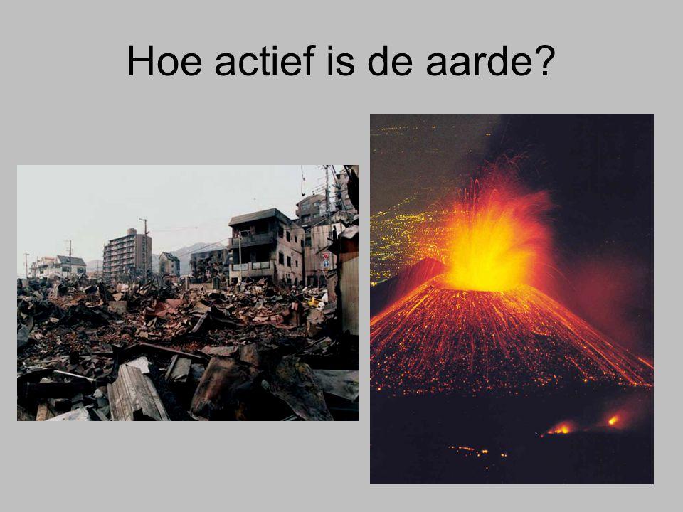 Hoe actief is de aarde