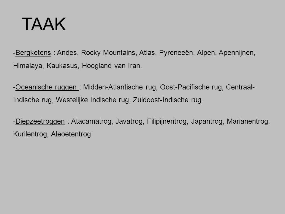 TAAK Bergketens : Andes, Rocky Mountains, Atlas, Pyreneeën, Alpen, Apennijnen, Himalaya, Kaukasus, Hoogland van Iran.