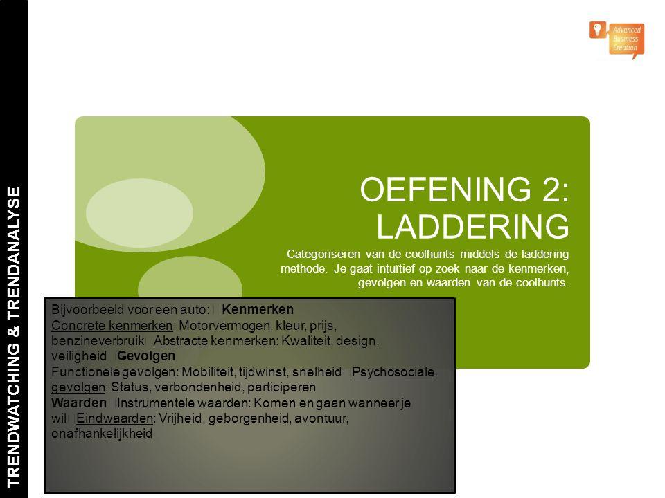 OEFENING 2: LADDERING TRENDWATCHING & TRENDANALYSE