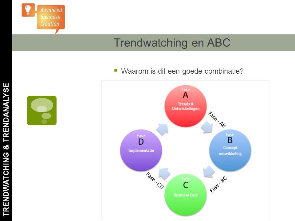 Trendwatching en ABC Waarom is dit een goede combinatie