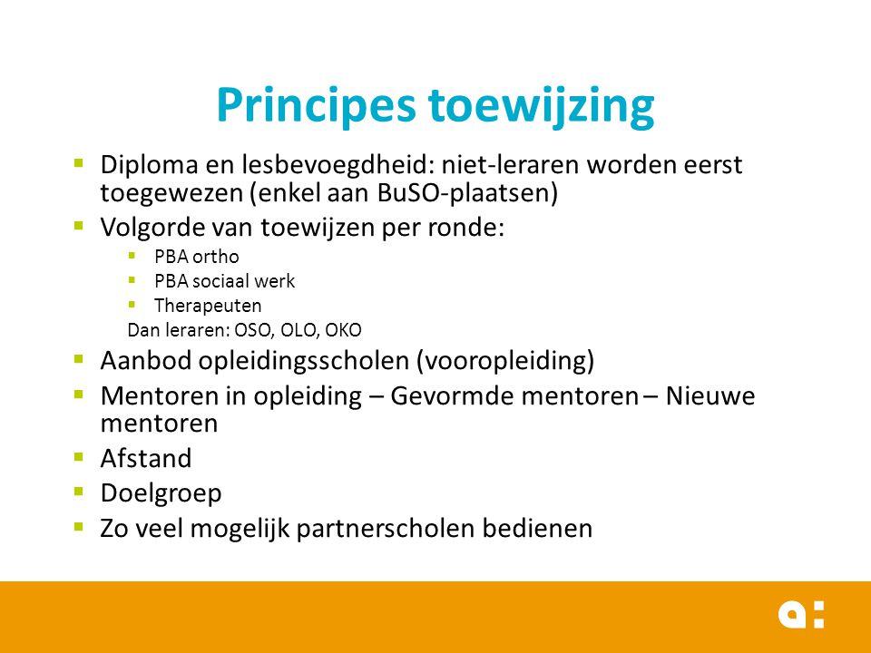 Principes toewijzing Diploma en lesbevoegdheid: niet-leraren worden eerst toegewezen (enkel aan BuSO-plaatsen)