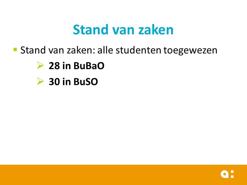 Stand van zaken Stand van zaken: alle studenten toegewezen 28 in BuBaO