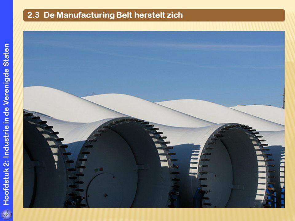 2.3 De Manufacturing Belt herstelt zich
