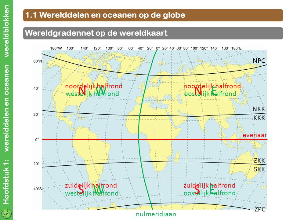 N W N E S W S E 1.1 Werelddelen en oceanen op de globe