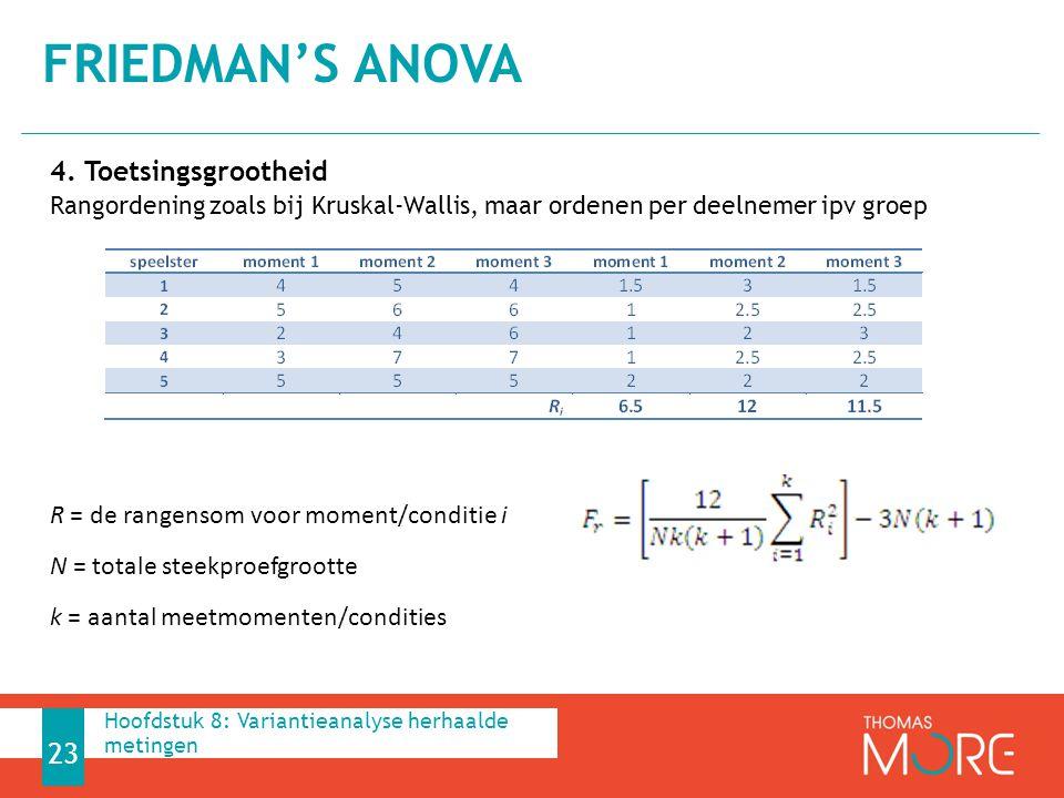 Friedman's ANOVA 4. Toetsingsgrootheid